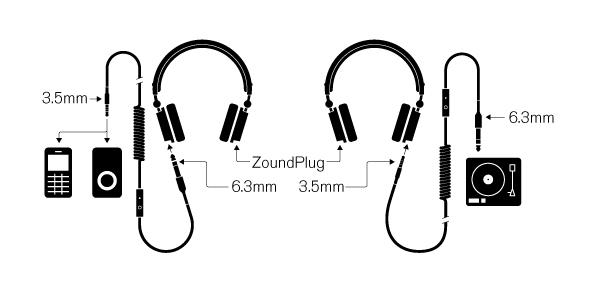 Zinken nuevos auriculares con cable desmontable de