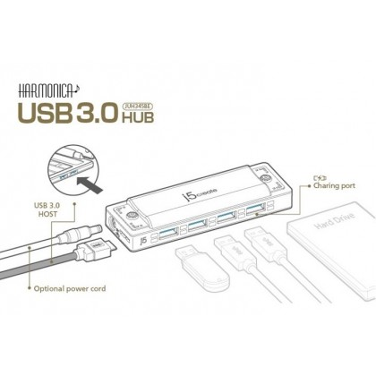 J5create USB 3.0 4-Port HARMONICA HUB (JUH345BE)