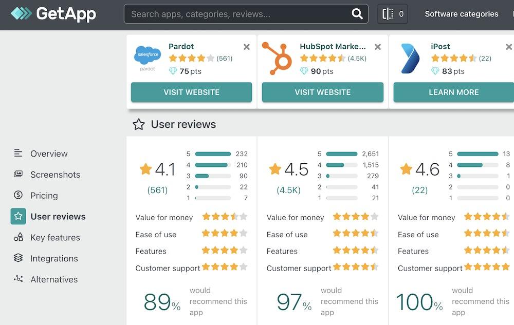 Marketing Cloud Alternatives Salesforce vs Hubspot vs iPost