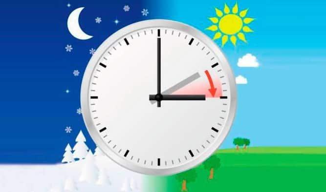 Cambio de horario en Paraguay Ande