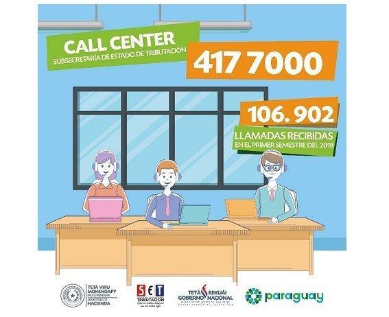 set call center py paraguay
