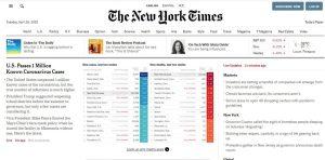 New York Times cuarentena inteligente Paraguay