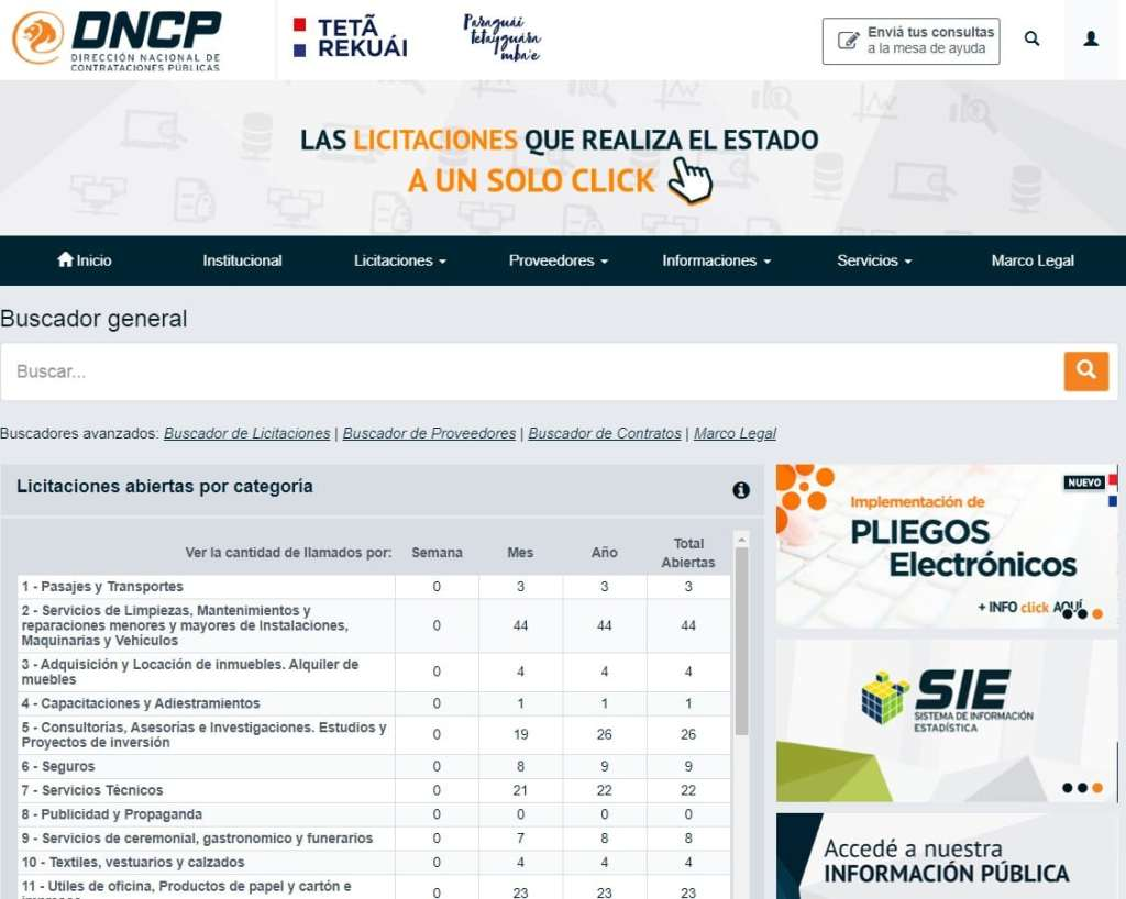 DNCP Py Contrataciones Públicas Paraguay Concursa