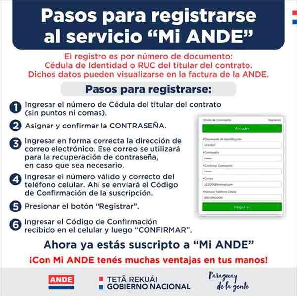 6-Pasos-para-registrarse-al-servicio-Mi-Ande-y-recibir-información-de-tus-facturas