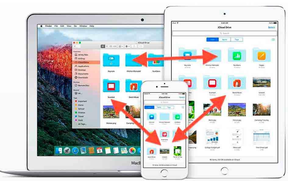 iCloud Drive Apple toda la información actualizada 2020