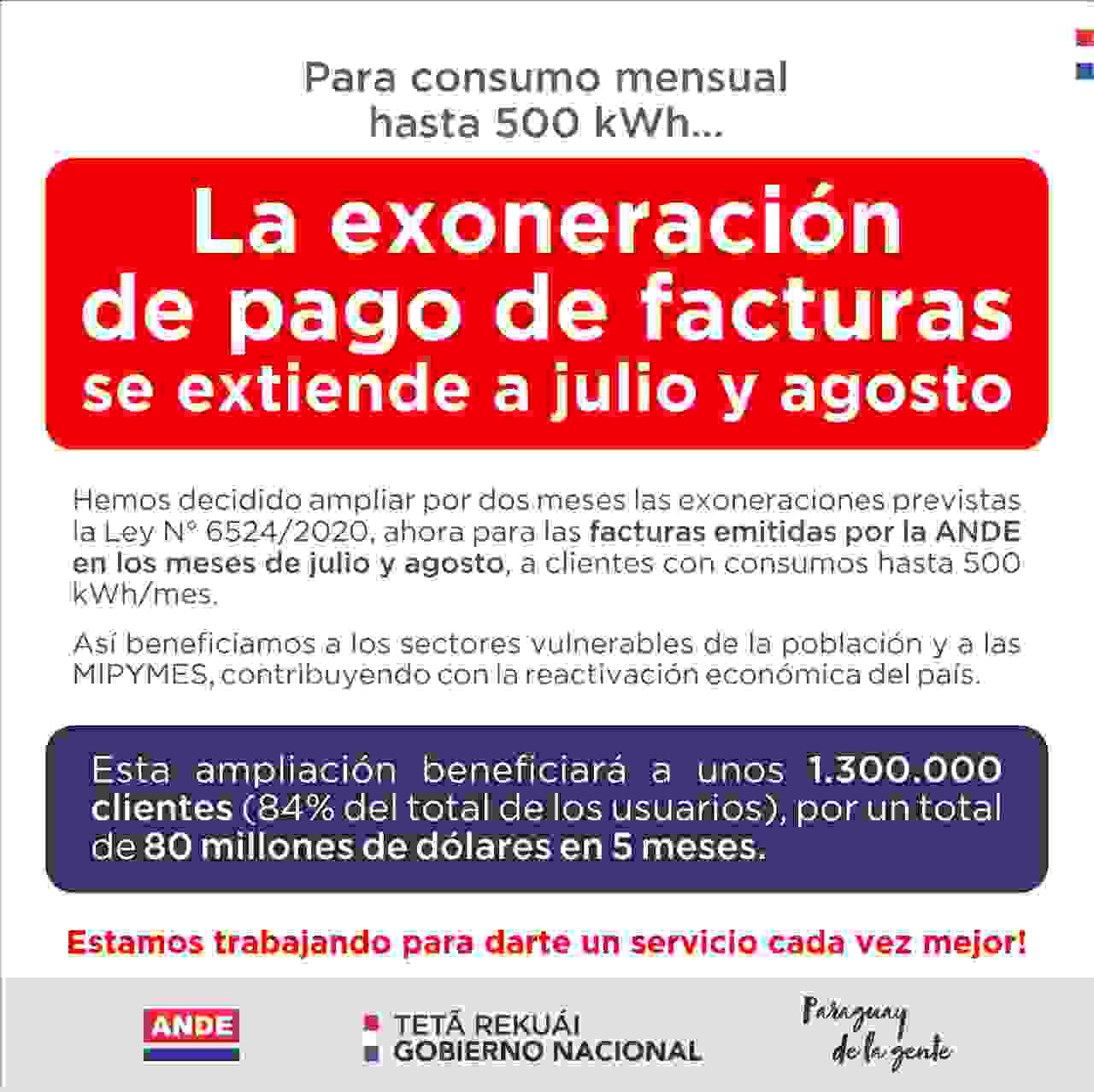 Exoneraciones de Faturas de Ande hasta agosto 2020