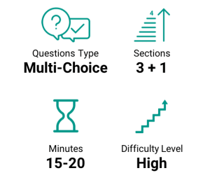 Elevator Industry Aptitude Test in a Glance
