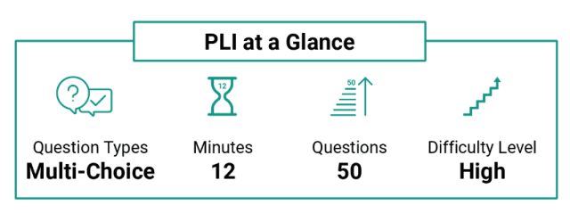 PI PLI Cognitive Assessment Test at a glance