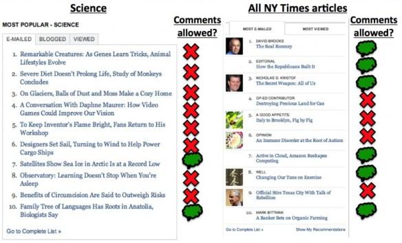 NY Times Science