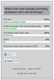 Pluripotent stem cell poll