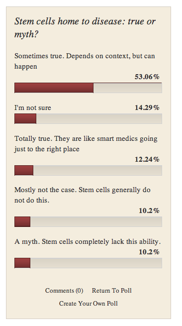 Stem Cell Homing Poll