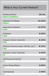 poll position