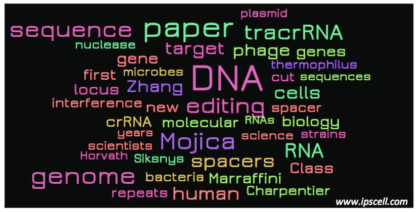Lander Heroes of CRISPR word cloud