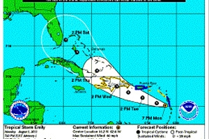 US National Hurricane Centre