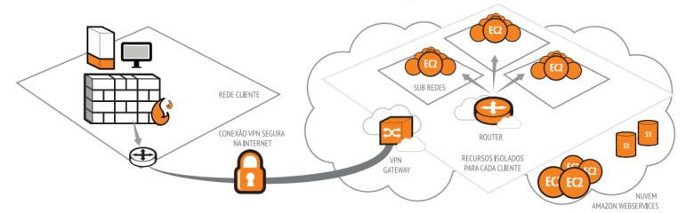datacenter-virtual