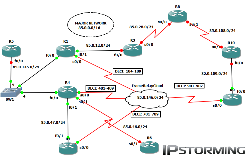 DHCP Relay and giaddr – IPStorming
