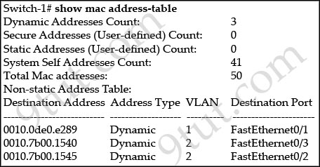 CCNA Training » Search Results » ip subnet 0