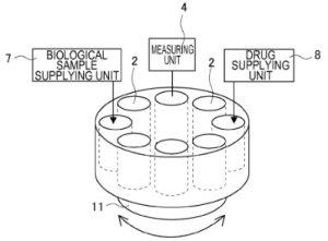 impedance measuring