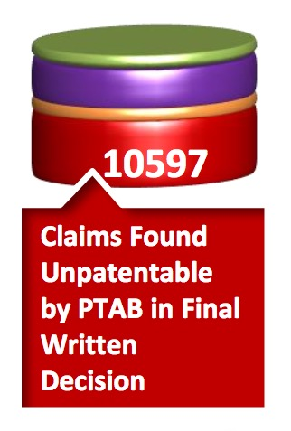 Cuozzo, Phony IPR Statistics and the Death of the American Inventor -  IPWatchdog com | Patents & Patent Law