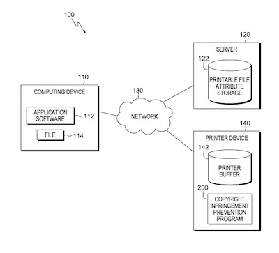 IBM files patent application for method to stop printing
