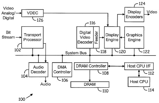 Broadcom files patent suits against LG, Vizio, others over smart TVs, video  processing semiconductors - IPWatchdog com | Patents & Patent Law