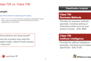How Classification Works at the USPTO (Software Patents and Computer Related Innovations) – June 11, 2020