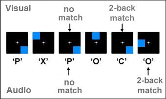 XOR mode 2-back