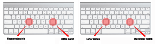 keyboard responses- switching