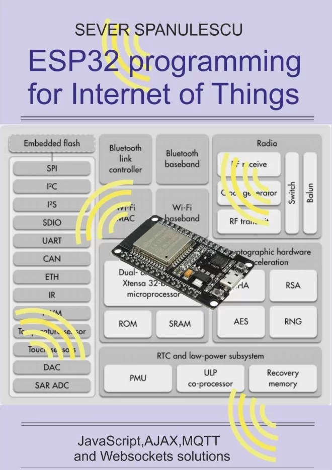 ESP32 Programming for the Internet of Things afis