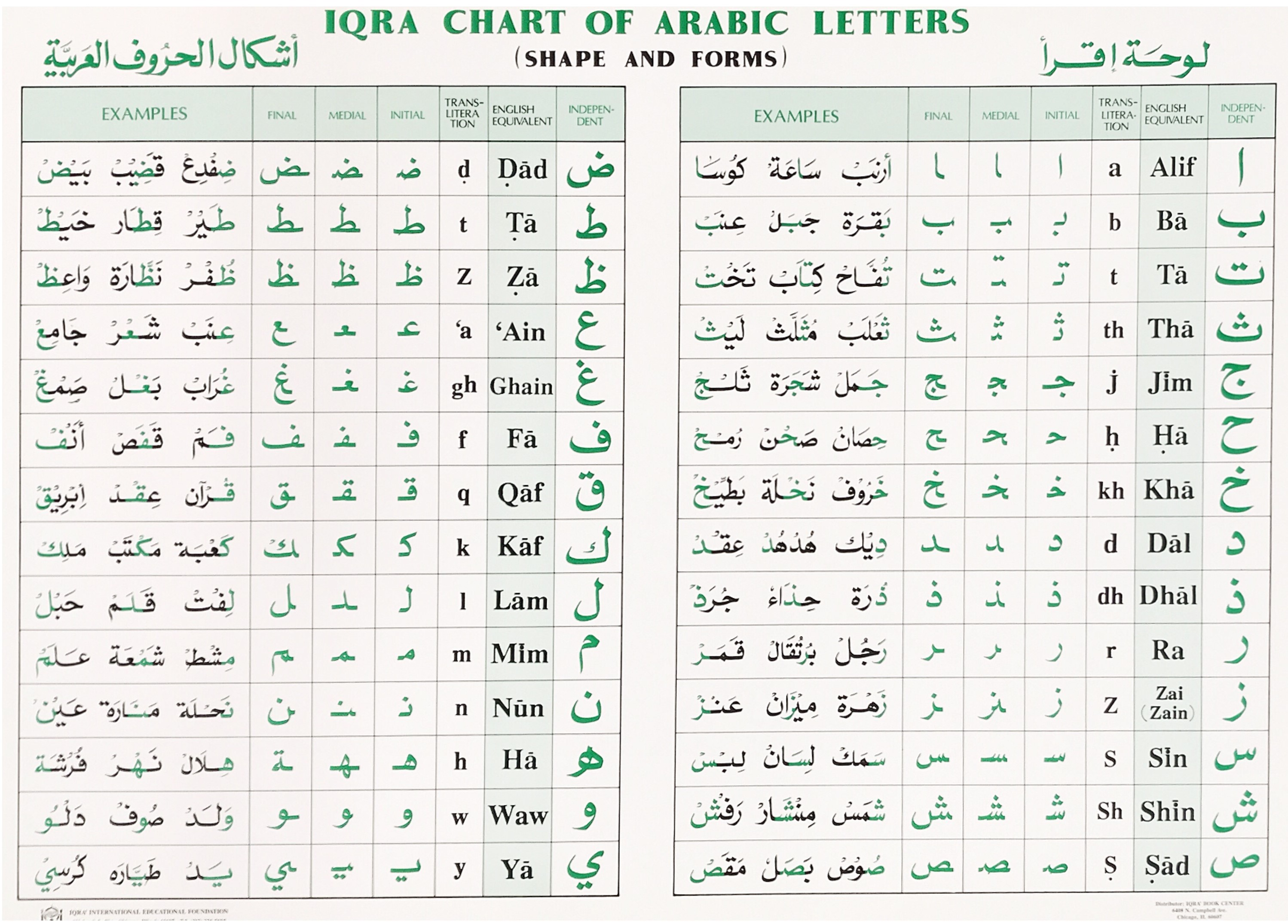 Chart Of Arabic Letters Shapes And Form Iqra