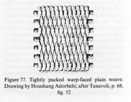 CARPETS v. Flat-woven carpets: Techniques