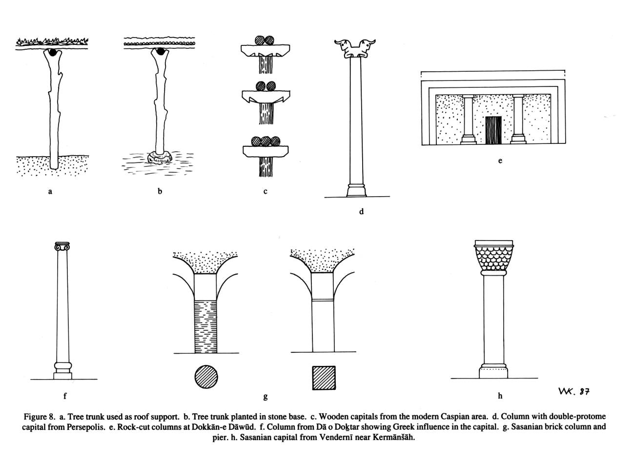 Columns Encyclopaedia Iranica