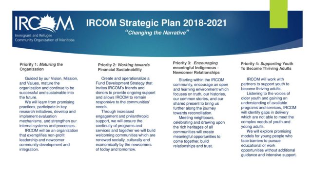 IRCOM Strategic Plan