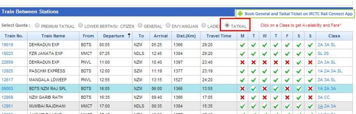 IRCTC Tatkal Ticket Rules