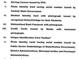 Railway ID Proof List