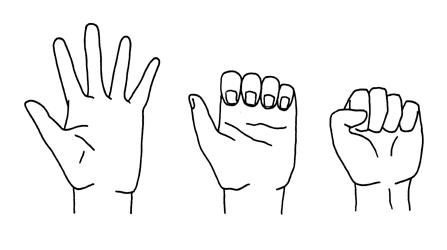 Strengthening Your Hands