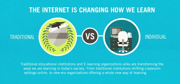 Internet changing how we learn