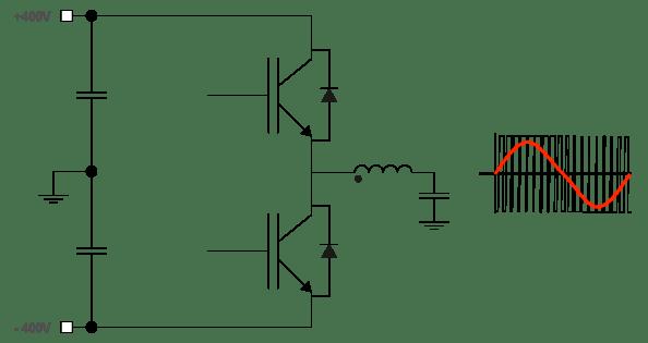 bridge control modular circuits