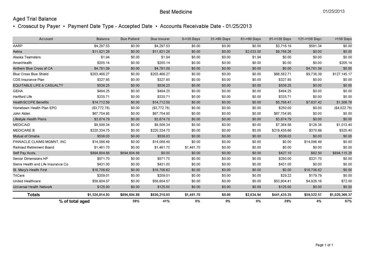 medical billing software reporting