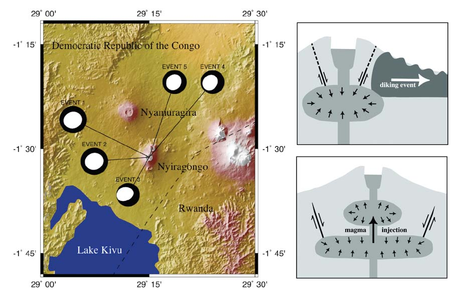 Anomalous Earthquakes Generated by Collapse of Magma Chambers