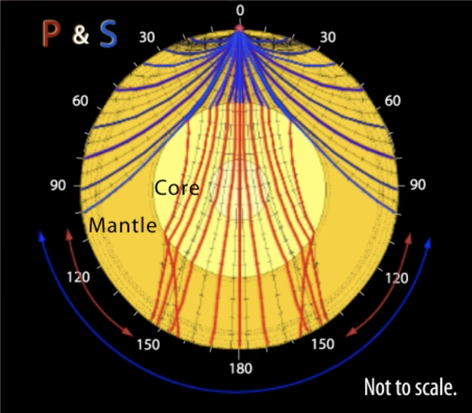 Small Deck Diagram How Do We Really Know What S Inside The Earth Imaging