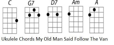 My Old Man Said Follow The Van Lyrics And Guitar Chords