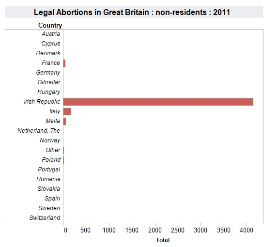 france abortion laws