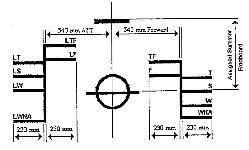 Wiring Diagram Gfci Line Load Light Switch Outlet Wiring