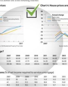 Four charts about the irish housing market also is there another property bubble in rh irishtimes