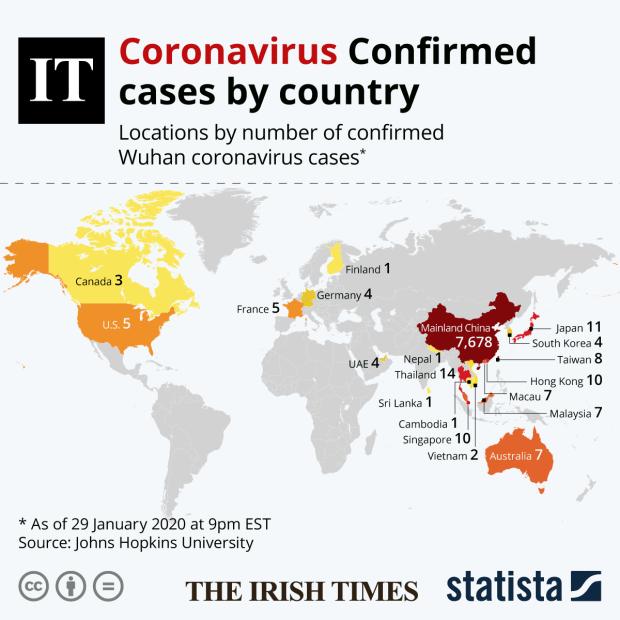 Coronavirus declared public health emergency by WHO