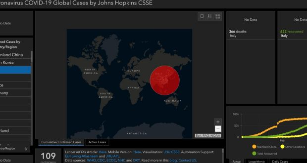 Coronavirus: Near real-time interactive dashboard tracks cases