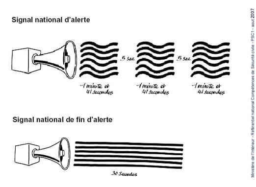 Depuis mars 2007, le signal national d'alerte a changé.