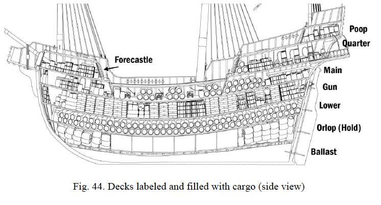 [DIAGRAM] Pirate Ship Labelled Diagram FULL Version HD