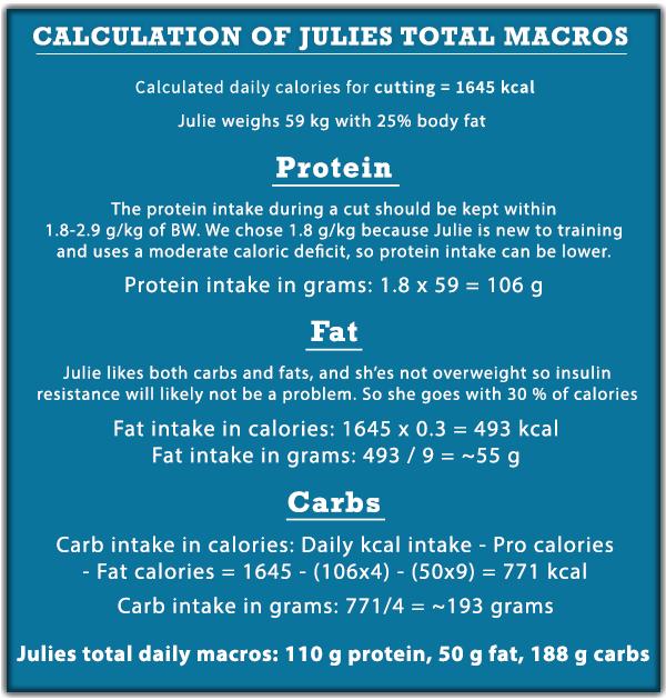Julies-total-macros-dieting-guide